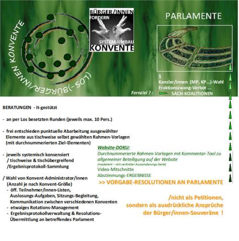 konvents-ordnung